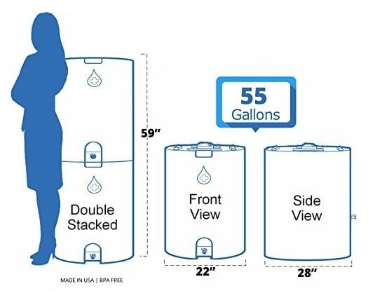 water tank diagram